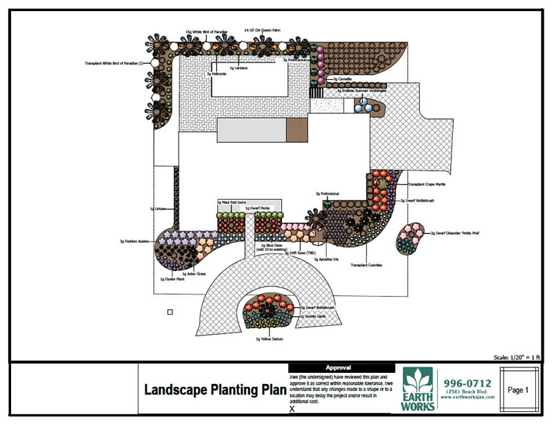 Curb Appeal, Design Changes, and Plant Warranty